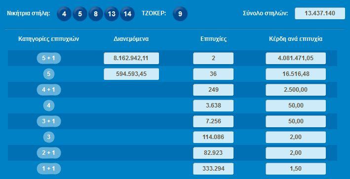 jocker - ΤΖΟΚΕΡ