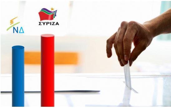 ΔΗΜΟΣΚΟΠΗΣΗ - εκλογεσ