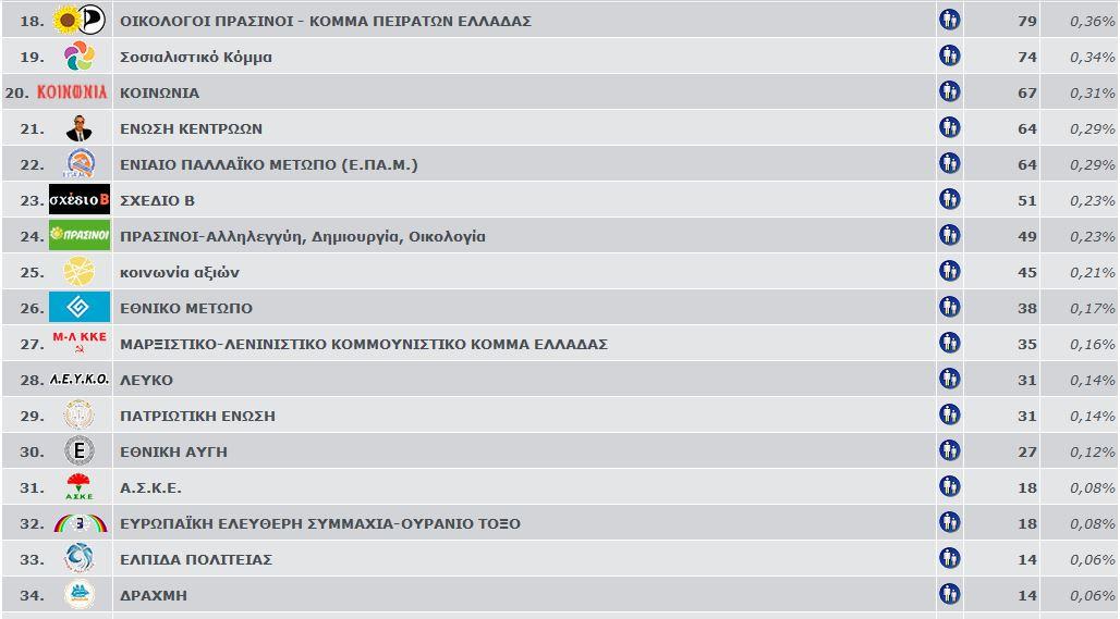 ευρωεκλογές 2014 2