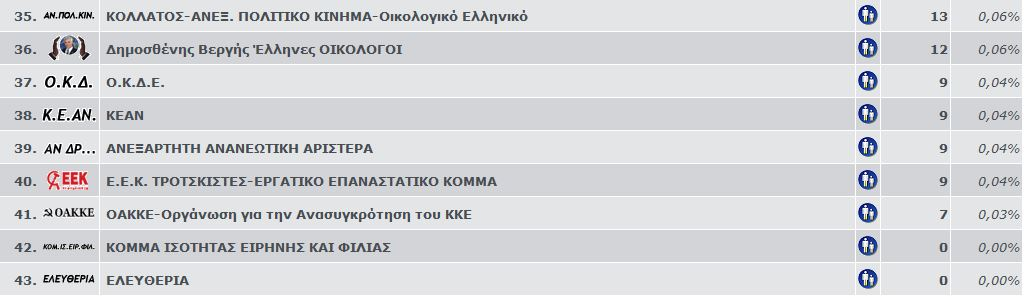 ευρωεκλογές 2014 3