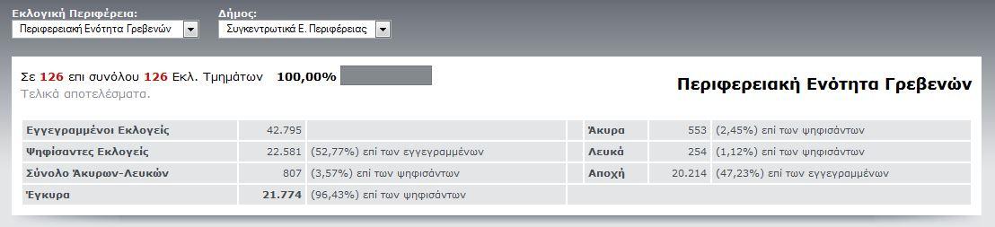 ευρωεκλογές 2014 new