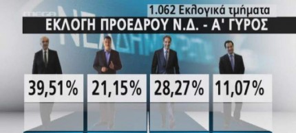 nd ekloges
