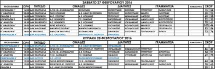 EKASDYM 28-2