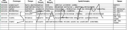 1ο ΓΕΛ ΓΡΕΒΕΝΩΝ 10% 2014