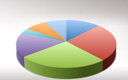 poll3-medium